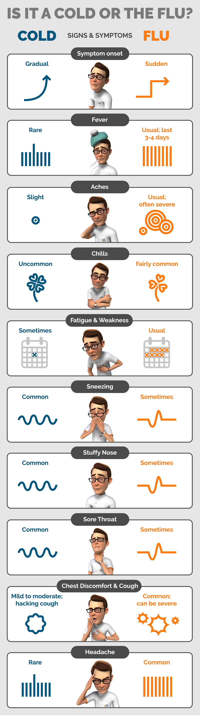 Cold_or_Flu_infographic